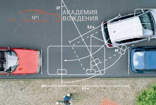 правильная паралельная парковка
