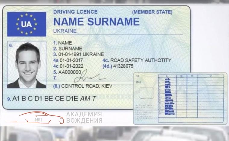 термін дії водійських прав